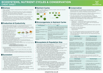 A-level Biology OCR Notes: Ecosystems - A-LEVEL NOTES